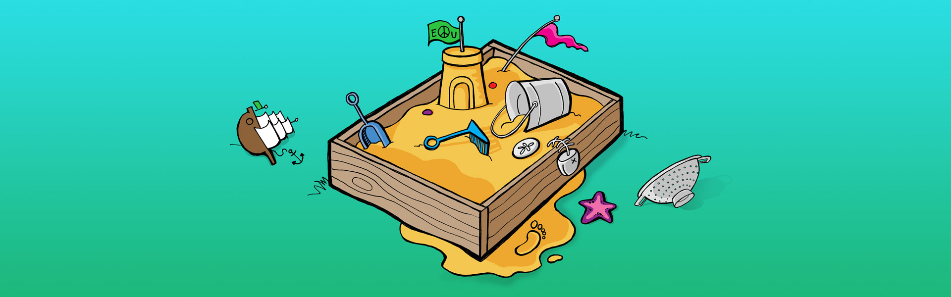 Dream it! Map it! Play it! Games to teach you how to turn dreams into reality. The sandbox where you play out your ideas to see if they work.