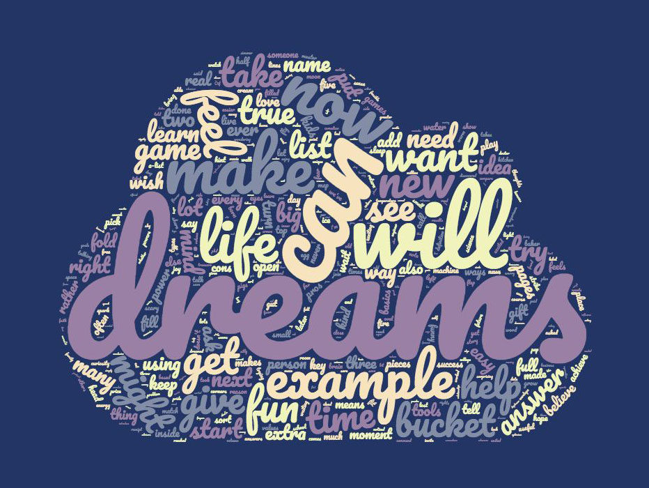 "The most frequent words in ""Dream it!"" Word cloud."