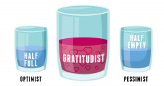 Glass half full illustration gratitudist versus optimist versus pessimist