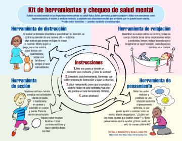 Kit de herramientas y chequeo de salud mental