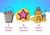 How to dream in 3 easy steps. Step 1) Fill your bucket. Step 2) Sort your treasure. Step 3) Build a dream.