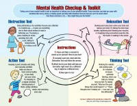 Mental Health Checkup and Toolkit
